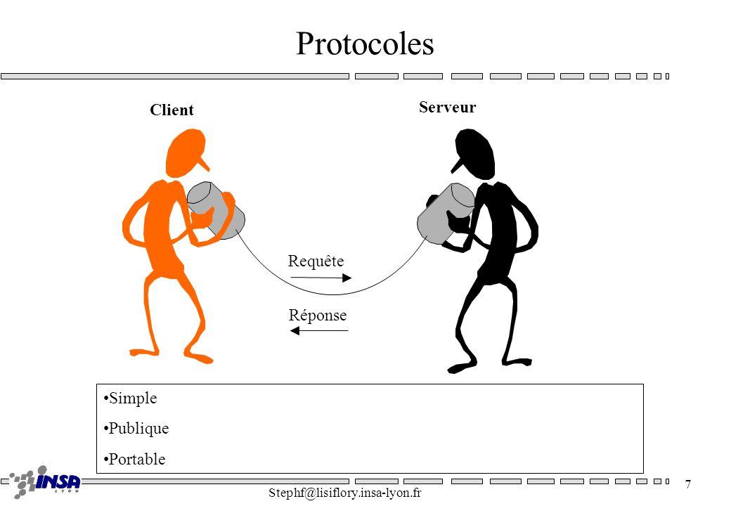Protocoles Serveur Client Requête Réponse Simple Publique Portable