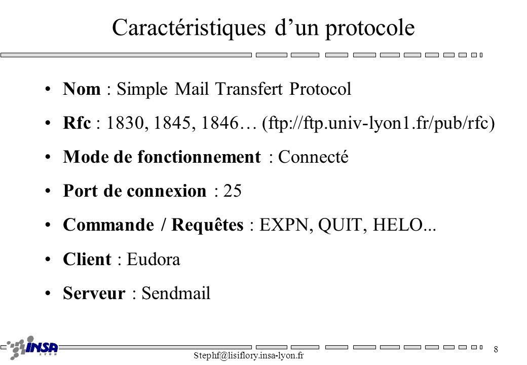 Caractéristiques d'un protocole