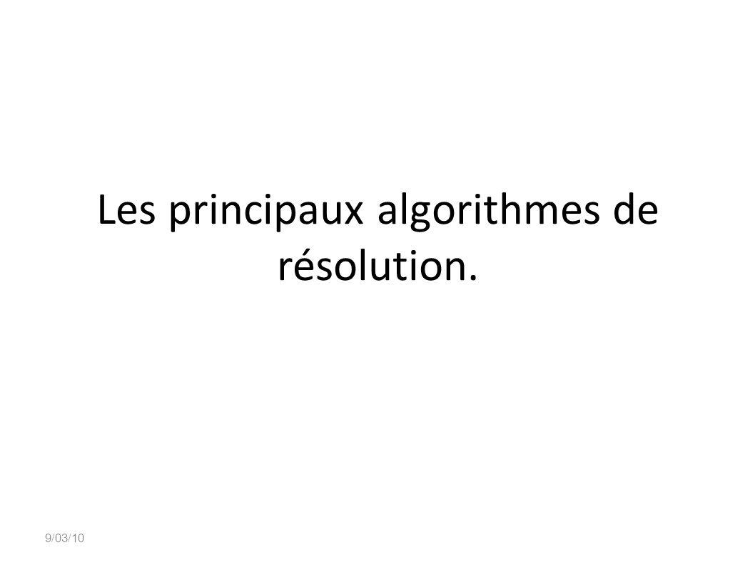 Les principaux algorithmes de résolution.