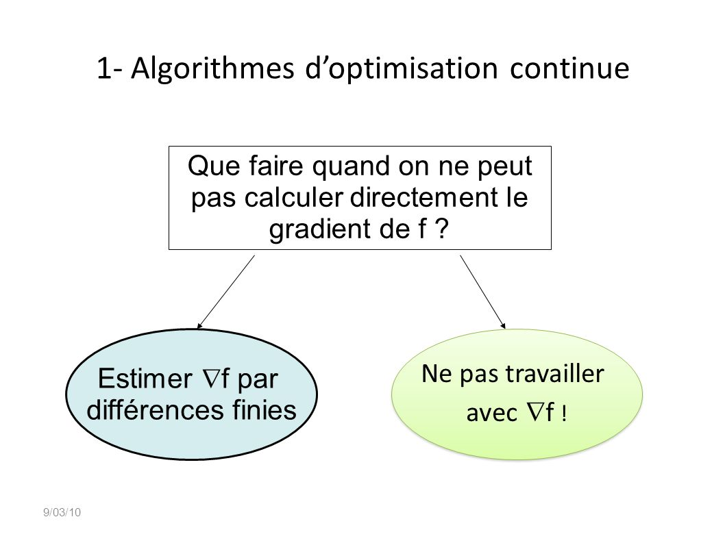 1- Algorithmes d'optimisation continue