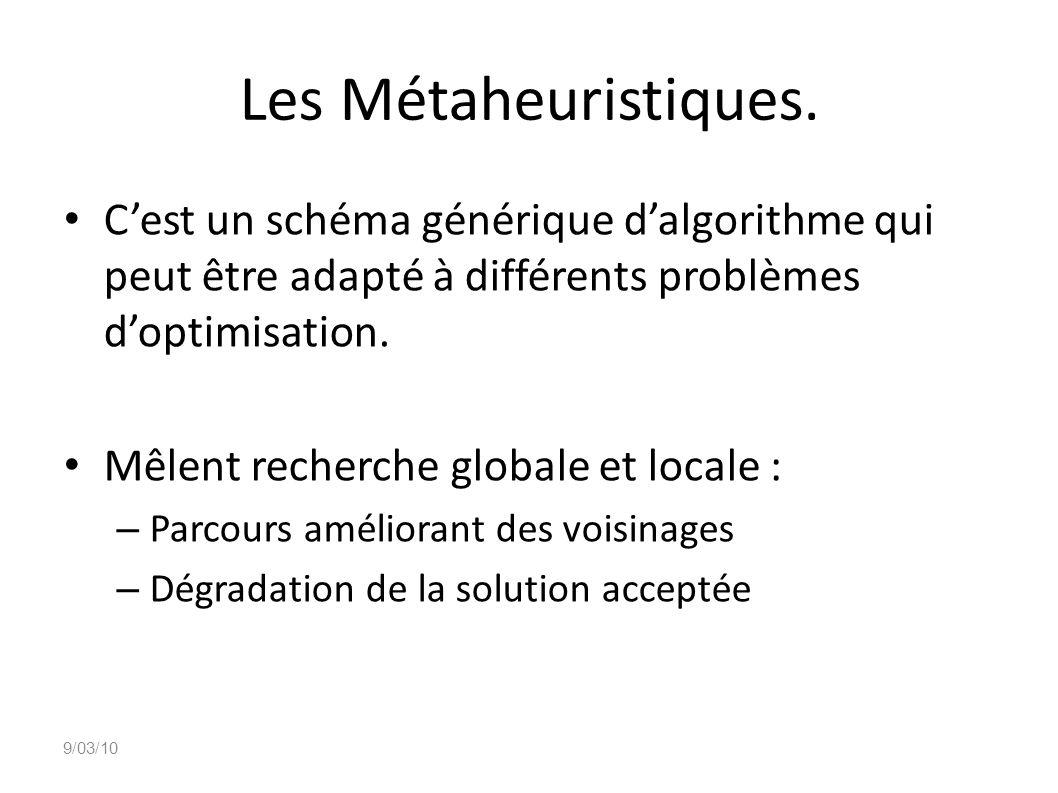 Les Métaheuristiques. C'est un schéma générique d'algorithme qui peut être adapté à différents problèmes d'optimisation.