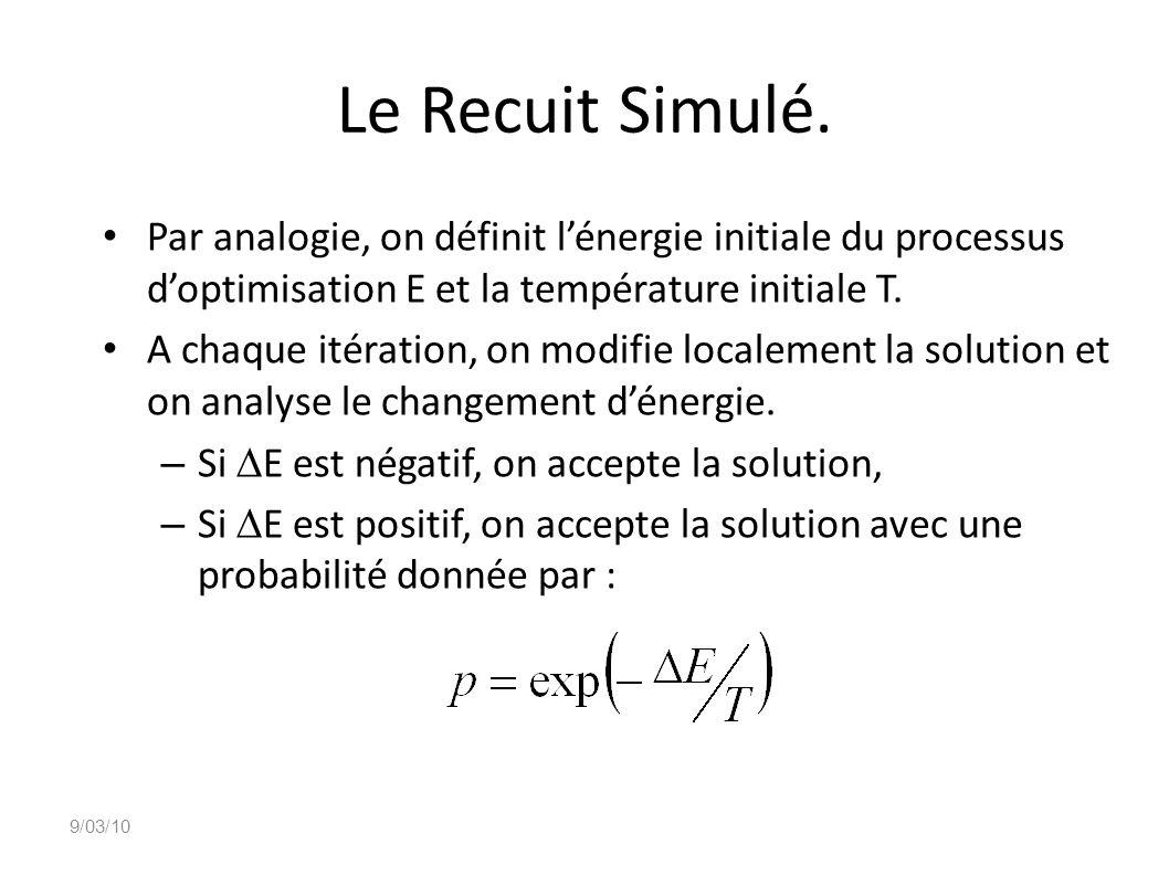 Le Recuit Simulé. Par analogie, on définit l'énergie initiale du processus d'optimisation E et la température initiale T.