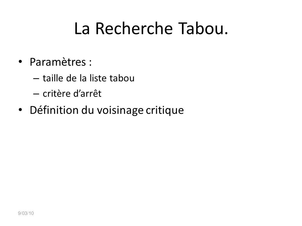 La Recherche Tabou. Paramètres : Définition du voisinage critique