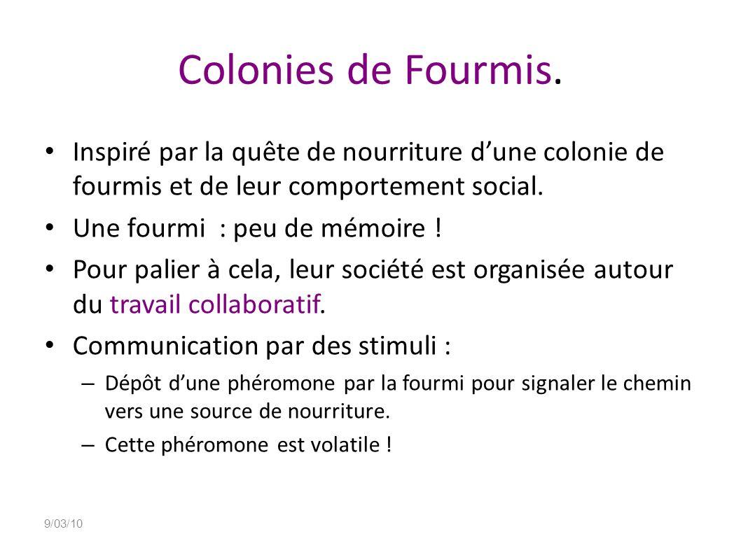 Colonies de Fourmis. Inspiré par la quête de nourriture d'une colonie de fourmis et de leur comportement social.