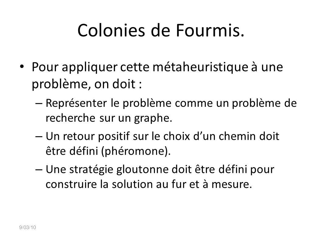 Colonies de Fourmis. Pour appliquer cette métaheuristique à une problème, on doit :