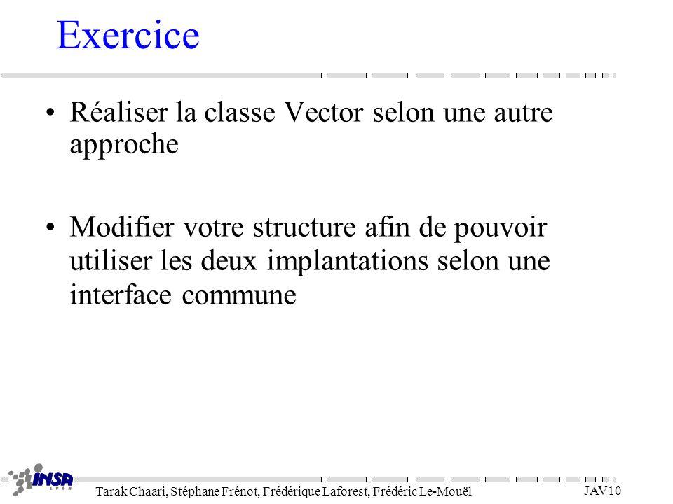 Exercice Réaliser la classe Vector selon une autre approche