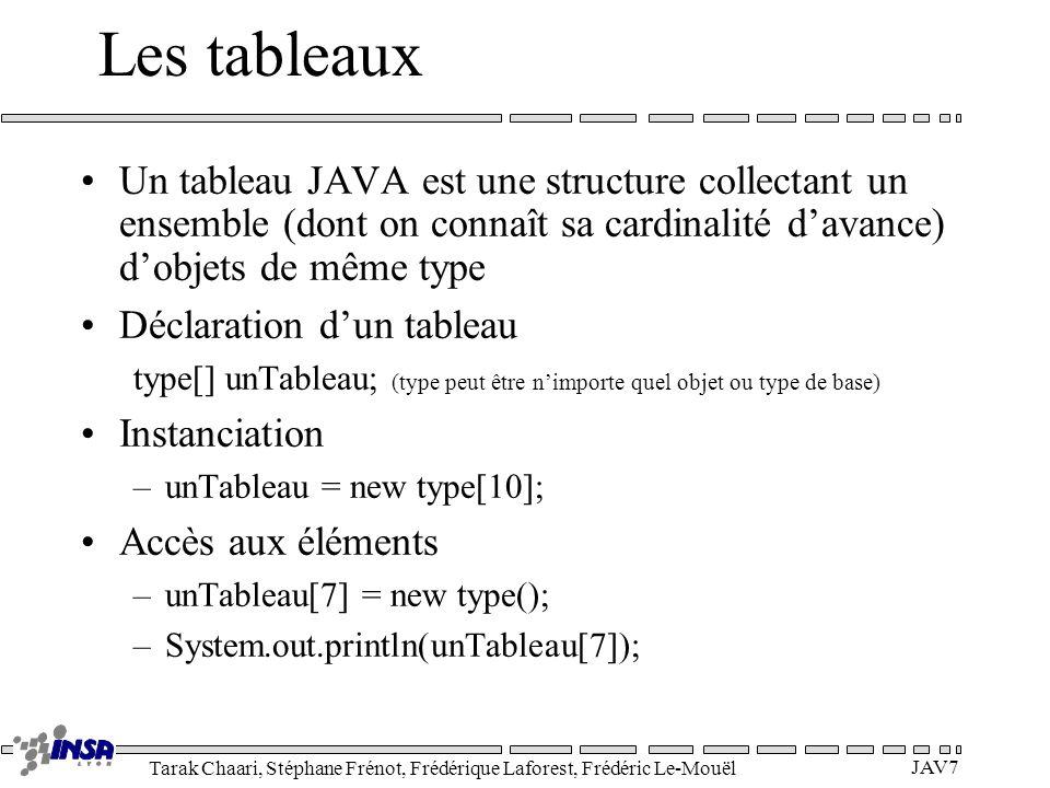 Les tableaux Un tableau JAVA est une structure collectant un ensemble (dont on connaît sa cardinalité d'avance) d'objets de même type.
