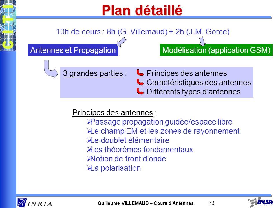 Plan détaillé 10h de cours : 8h (G. Villemaud) + 2h (J.M. Gorce)