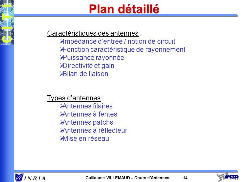 Plan détaillé Caractéristiques des antennes :