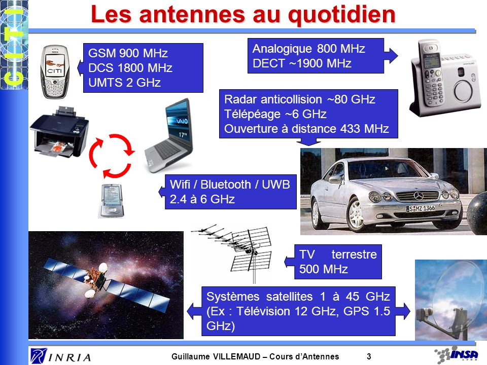 Les antennes au quotidien