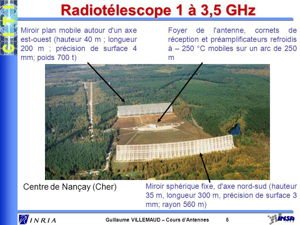 Radiotélescope 1 à 3,5 GHz Centre de Nançay (Cher)