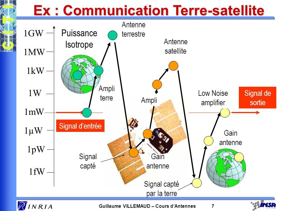 Signal capté par la terre
