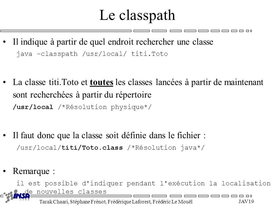 Le classpath Il indique à partir de quel endroit rechercher une classe