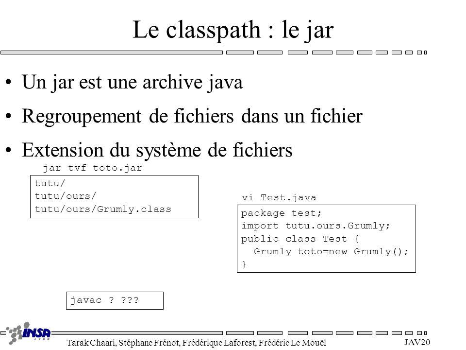 Le classpath : le jar Un jar est une archive java
