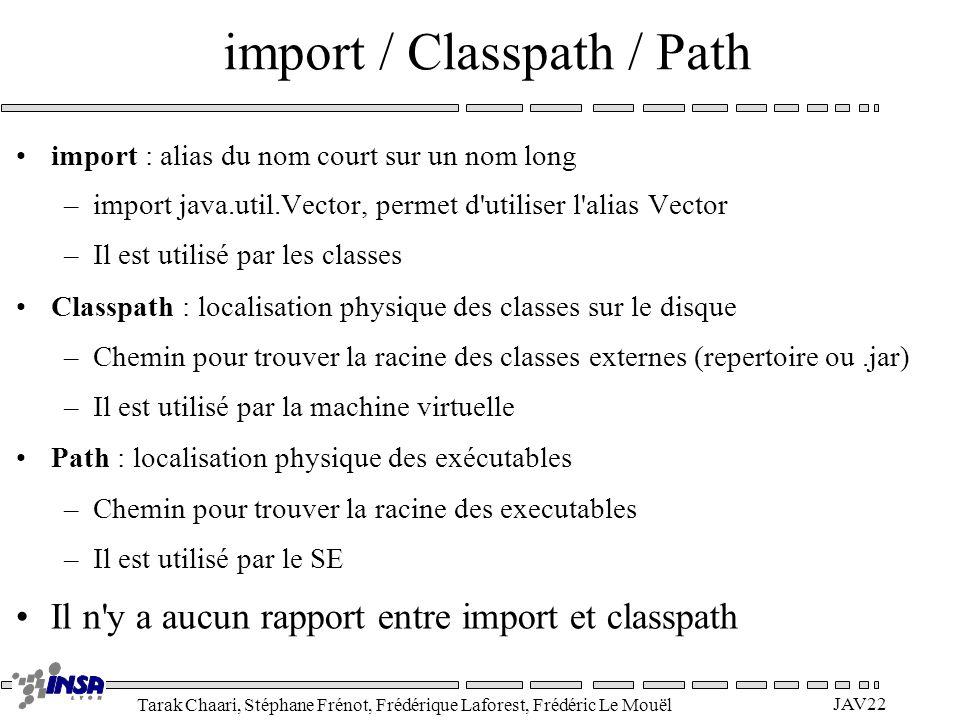 import / Classpath / Path