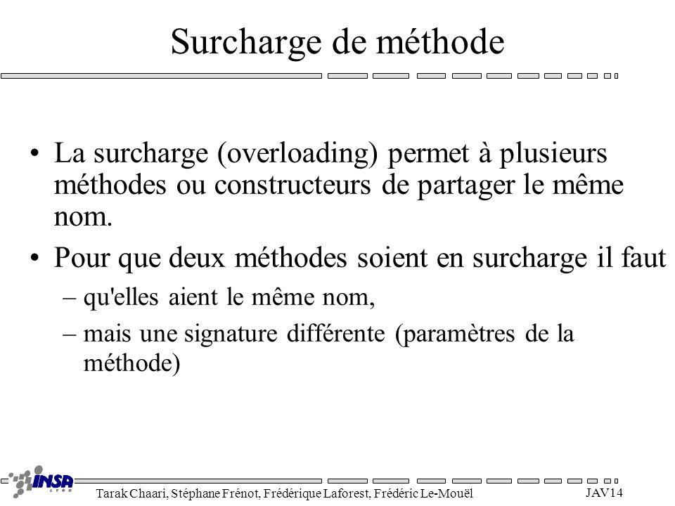Surcharge de méthode La surcharge (overloading) permet à plusieurs méthodes ou constructeurs de partager le même nom.