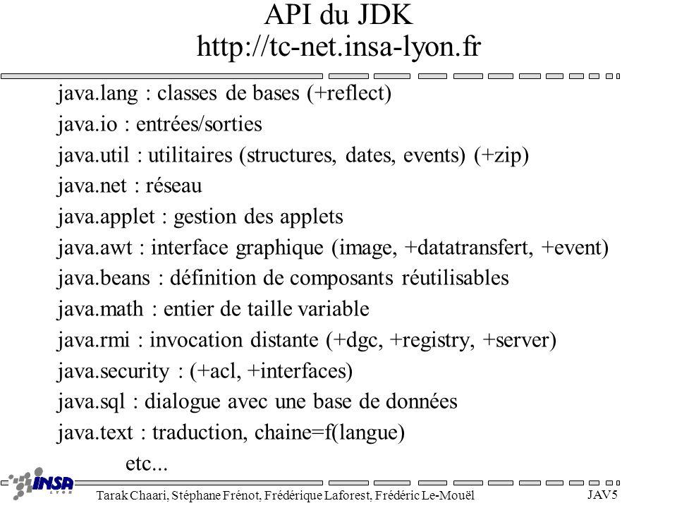 API du JDK http://tc-net.insa-lyon.fr