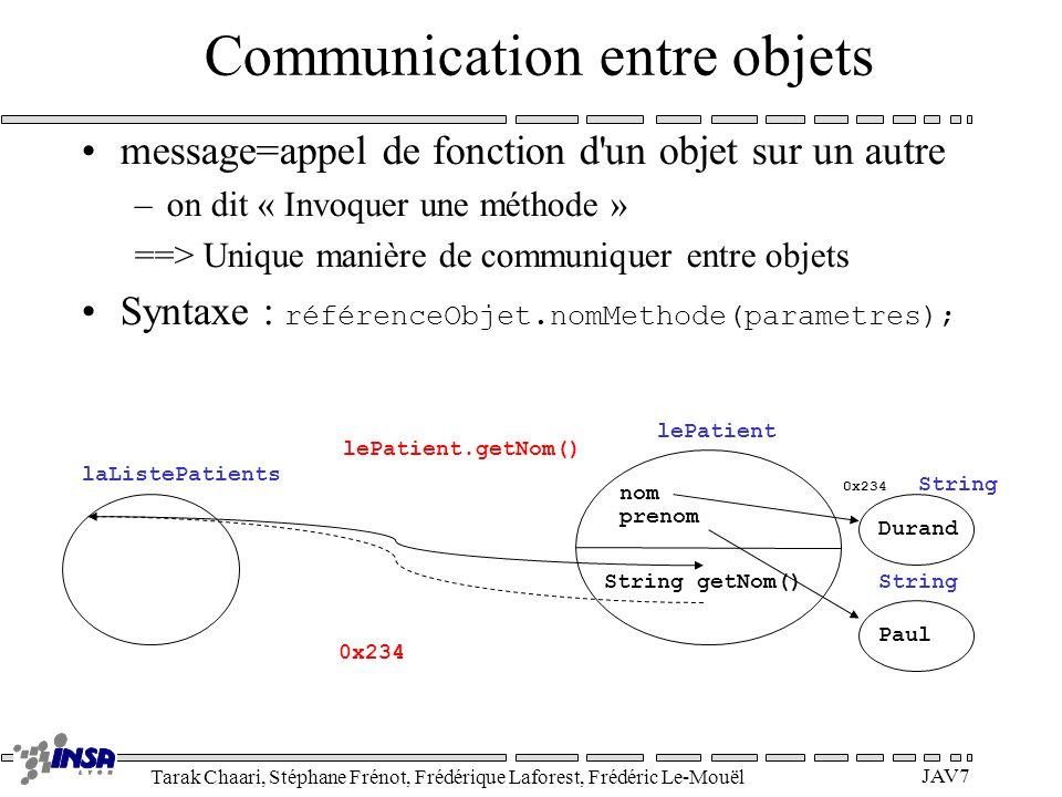 Communication entre objets