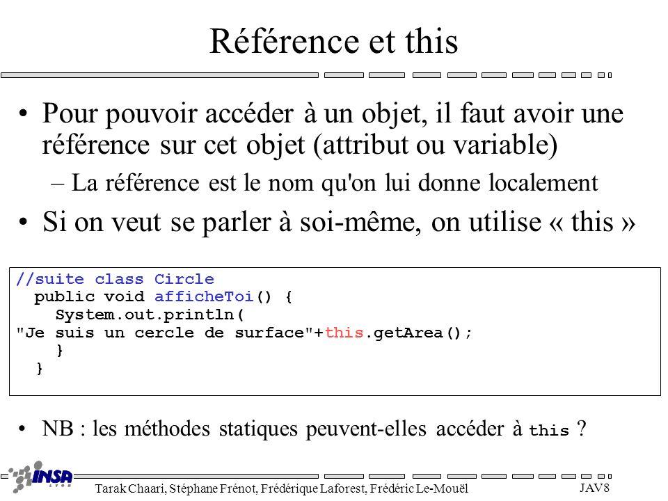 Référence et this Pour pouvoir accéder à un objet, il faut avoir une référence sur cet objet (attribut ou variable)