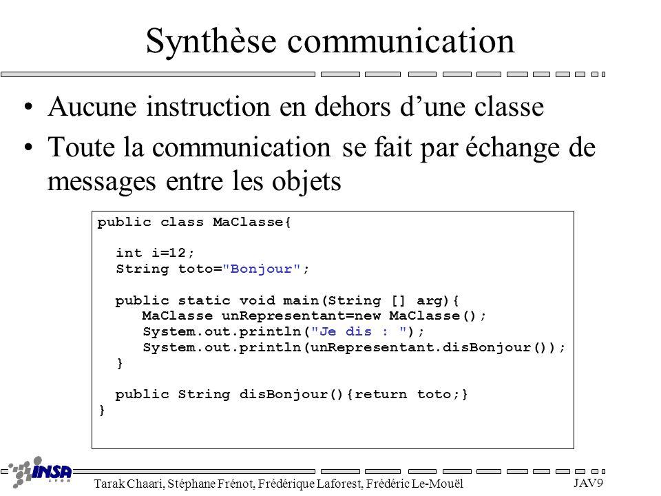 Synthèse communication