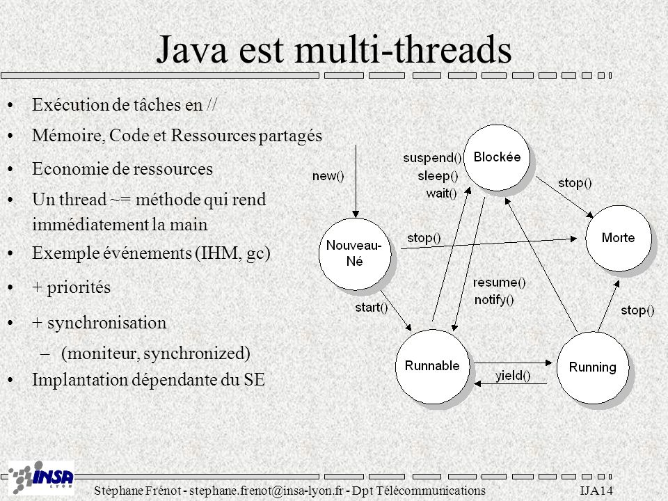 Java est multi-threads