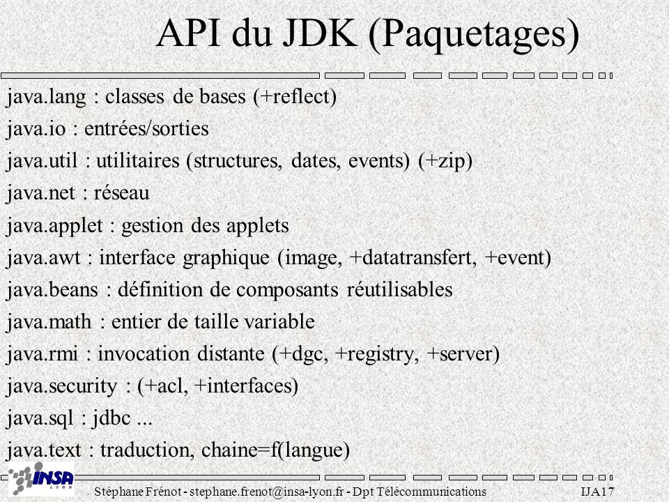 API du JDK (Paquetages)
