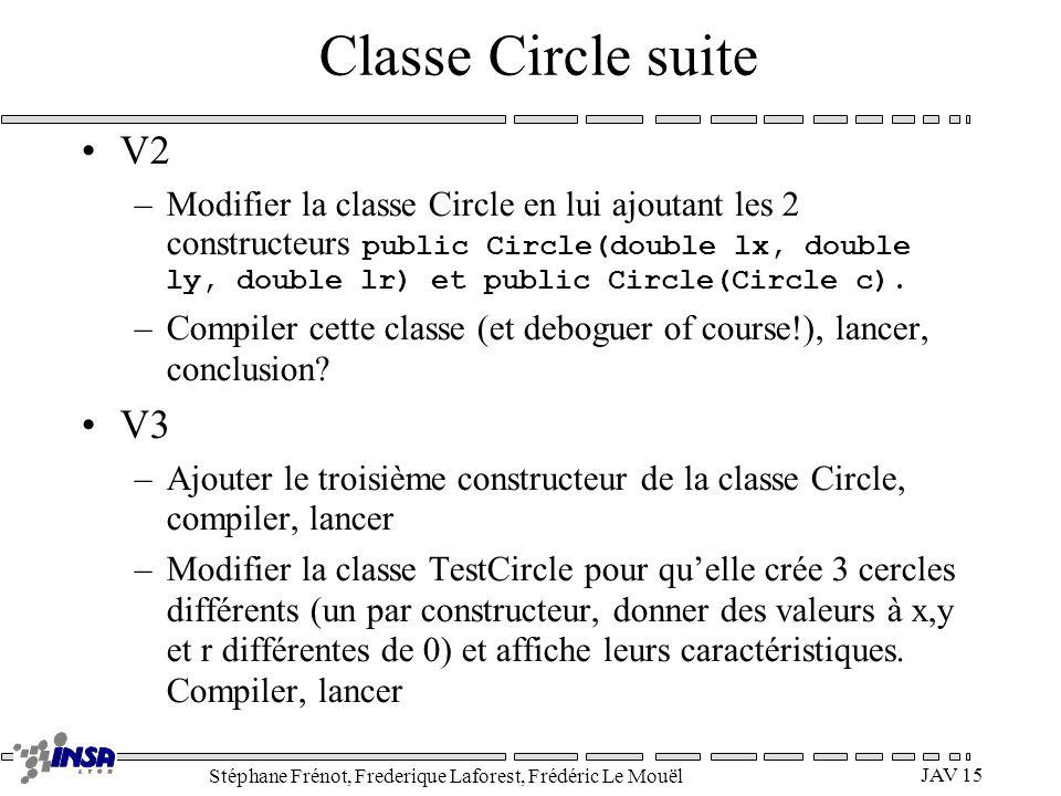 Classe Circle suite V2.
