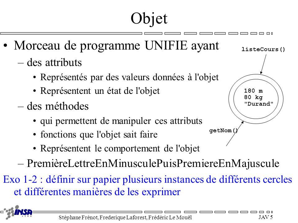 Objet Morceau de programme UNIFIE ayant des attributs des méthodes