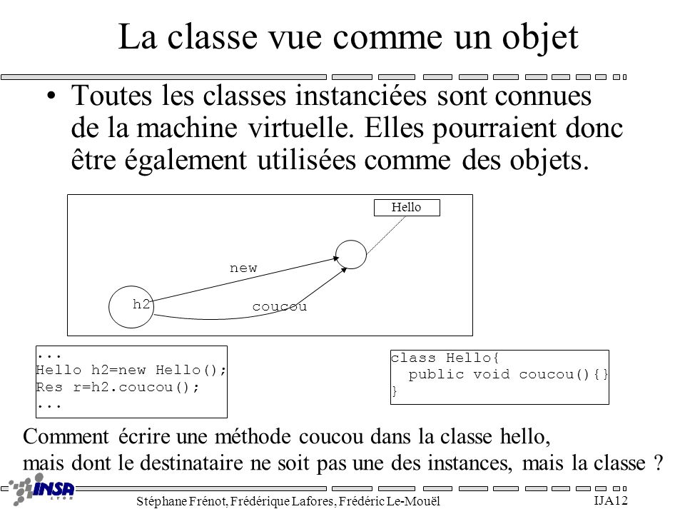 La classe vue comme un objet