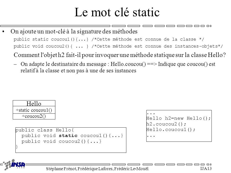 Le mot clé static On ajoute un mot-clé à la signature des méthodes