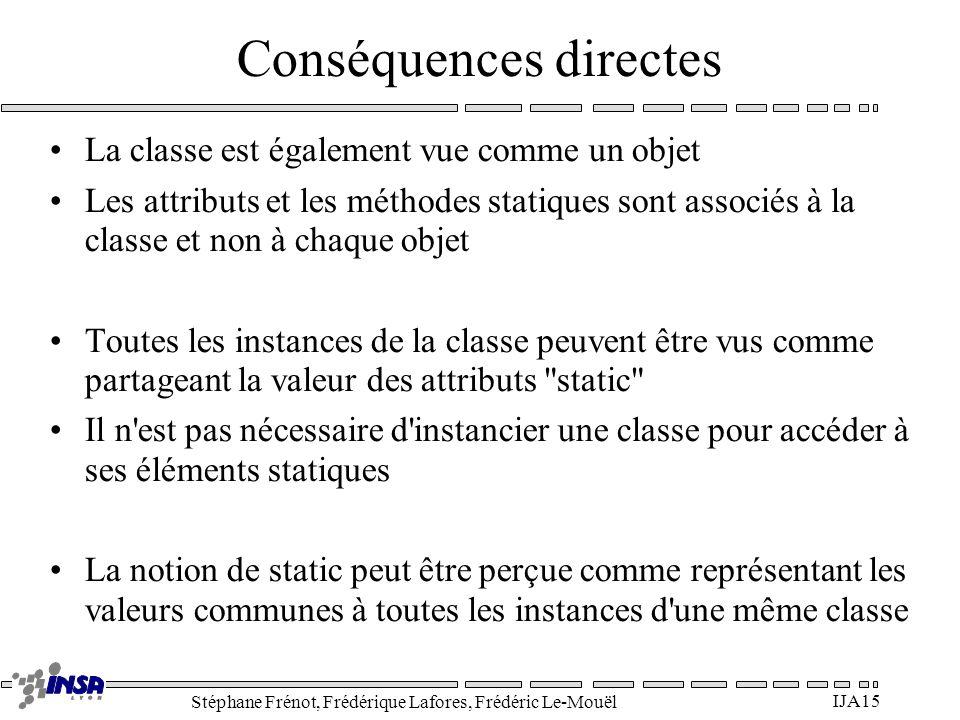 Conséquences directes