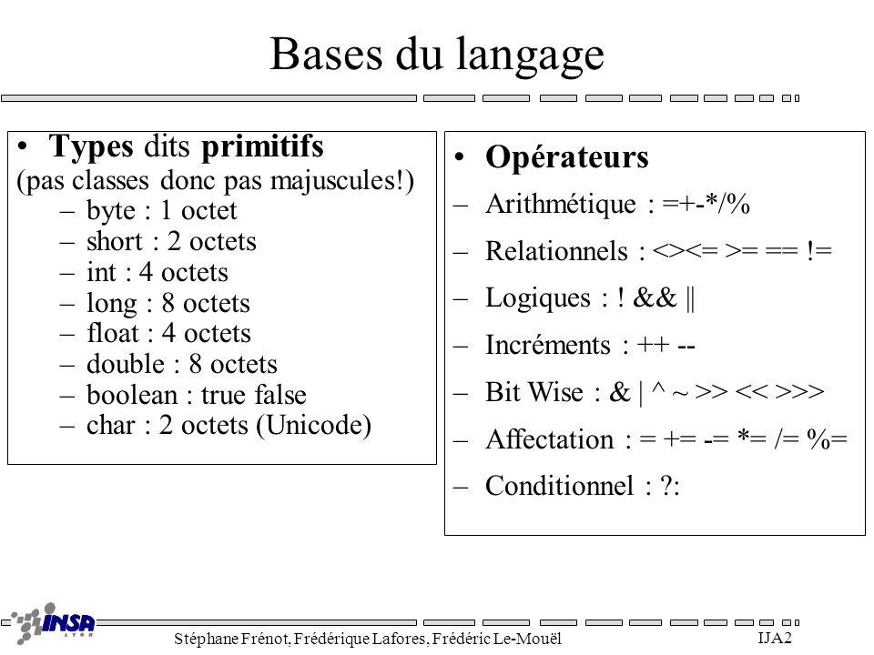 Bases du langage Types dits primitifs Opérateurs