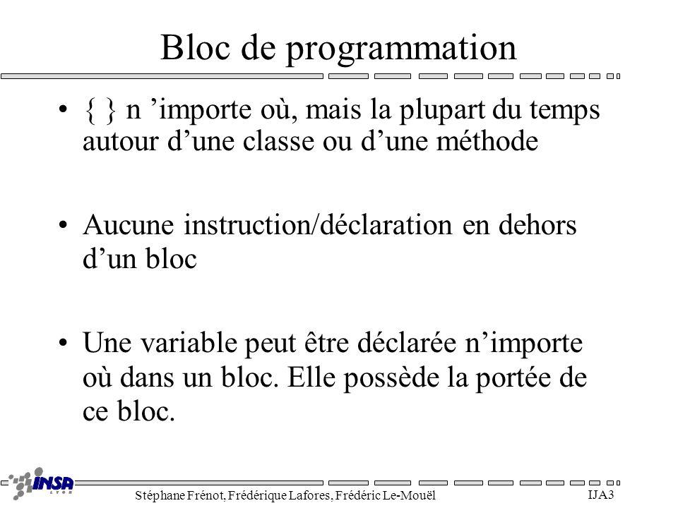 Bloc de programmation { } n 'importe où, mais la plupart du temps autour d'une classe ou d'une méthode.