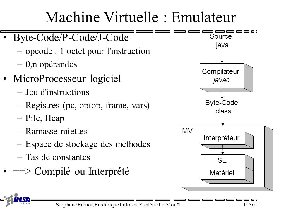 Machine Virtuelle : Emulateur