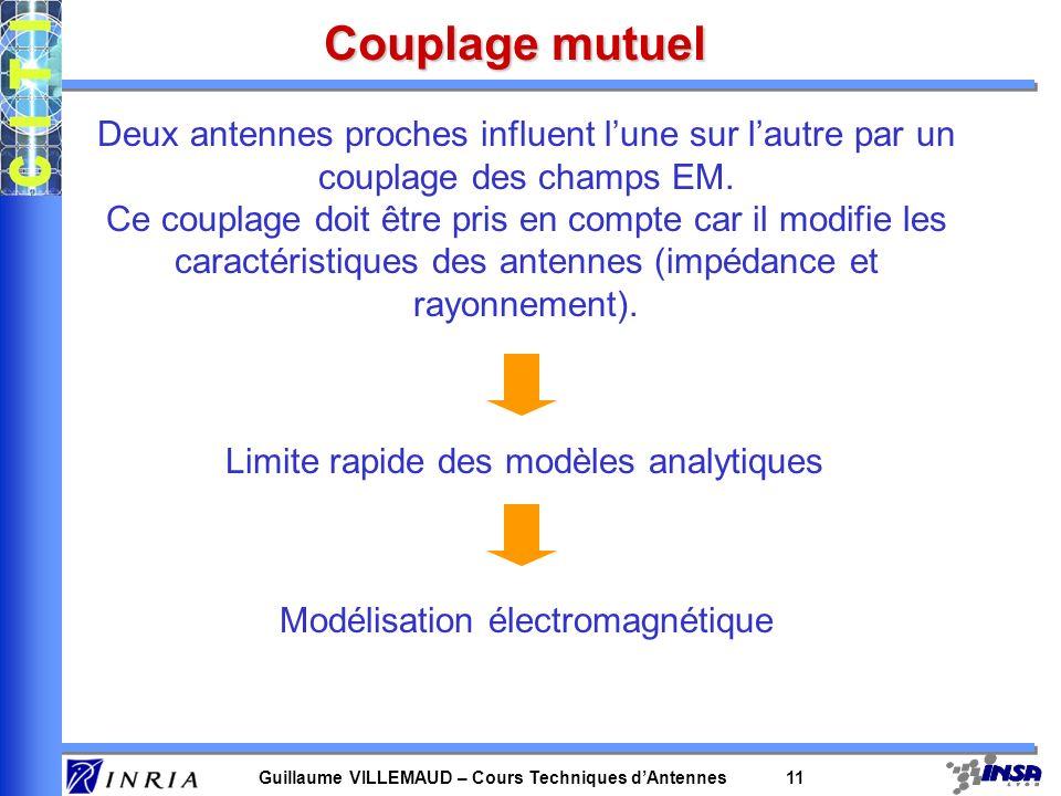Couplage mutuel Deux antennes proches influent l'une sur l'autre par un couplage des champs EM.