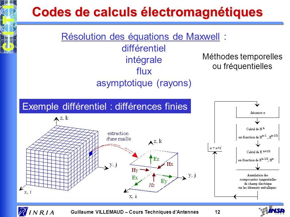 Codes de calculs électromagnétiques
