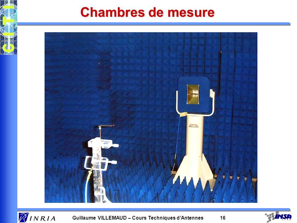 Chambres de mesure