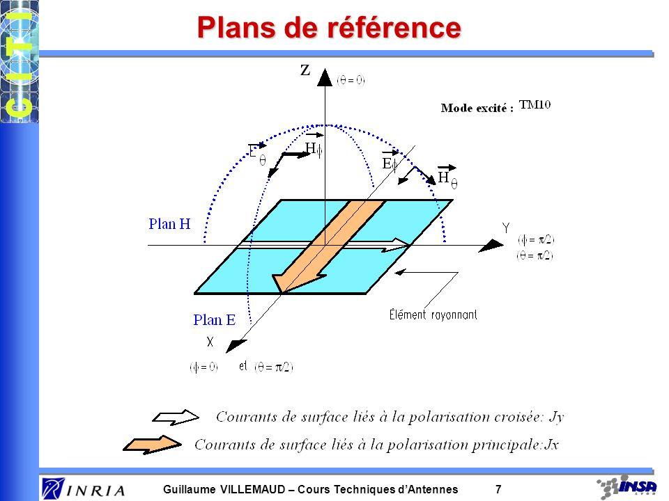 Plans de référence