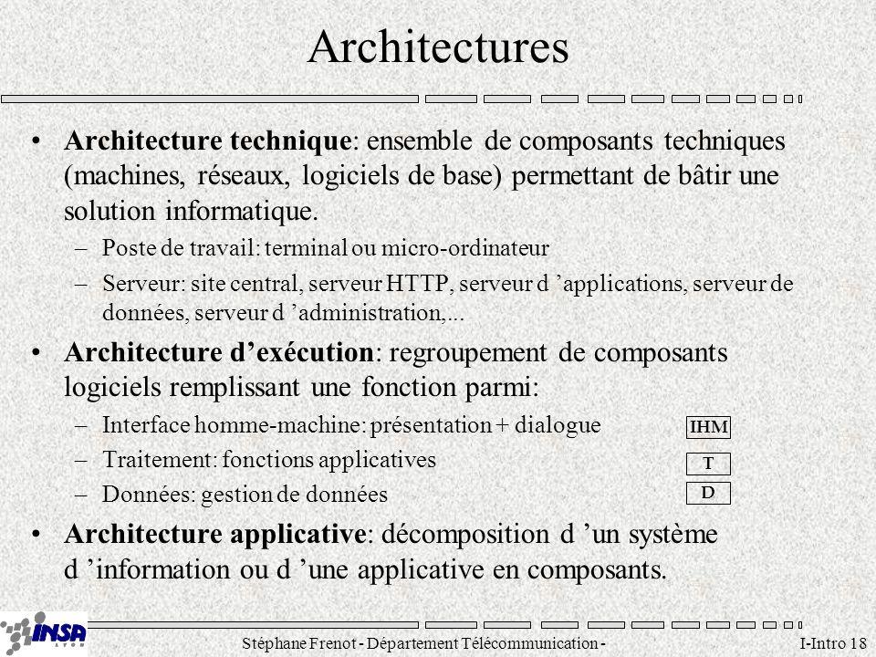 Définitions : termes et concepts