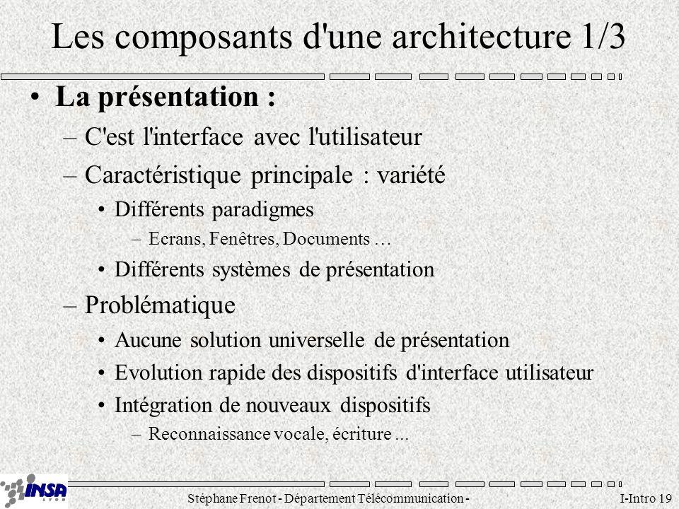 Définitions 3 Qu est qu une architecture