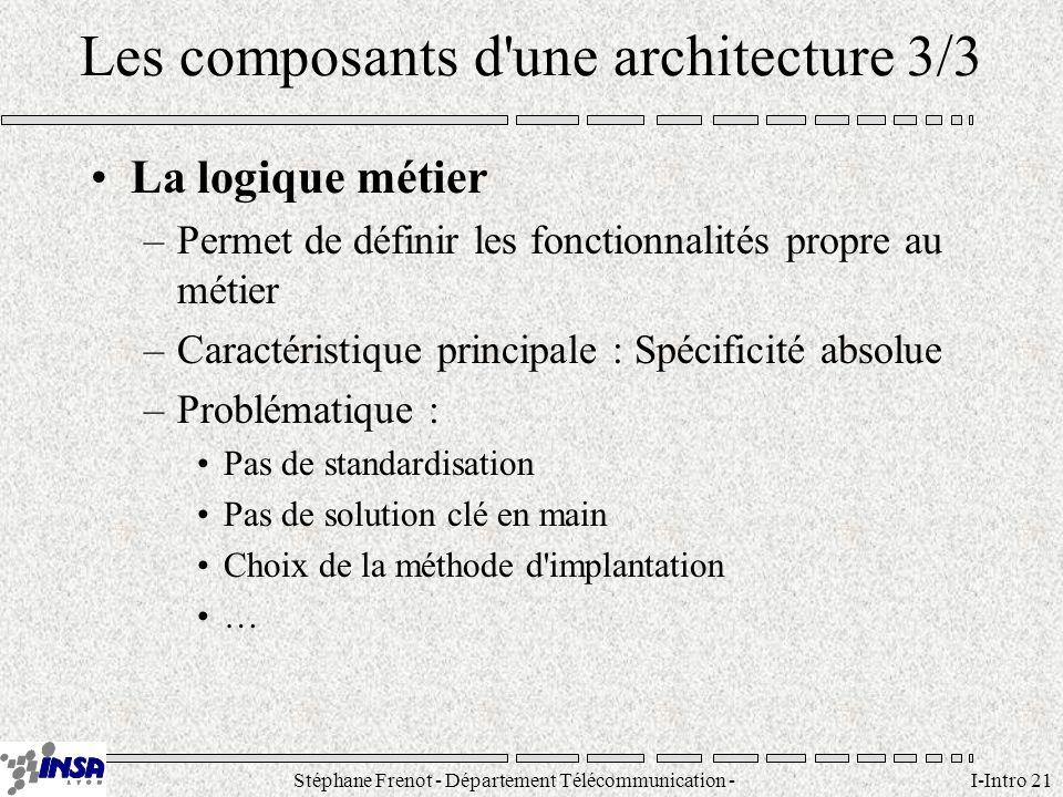 Les composants d une architecture 1/3