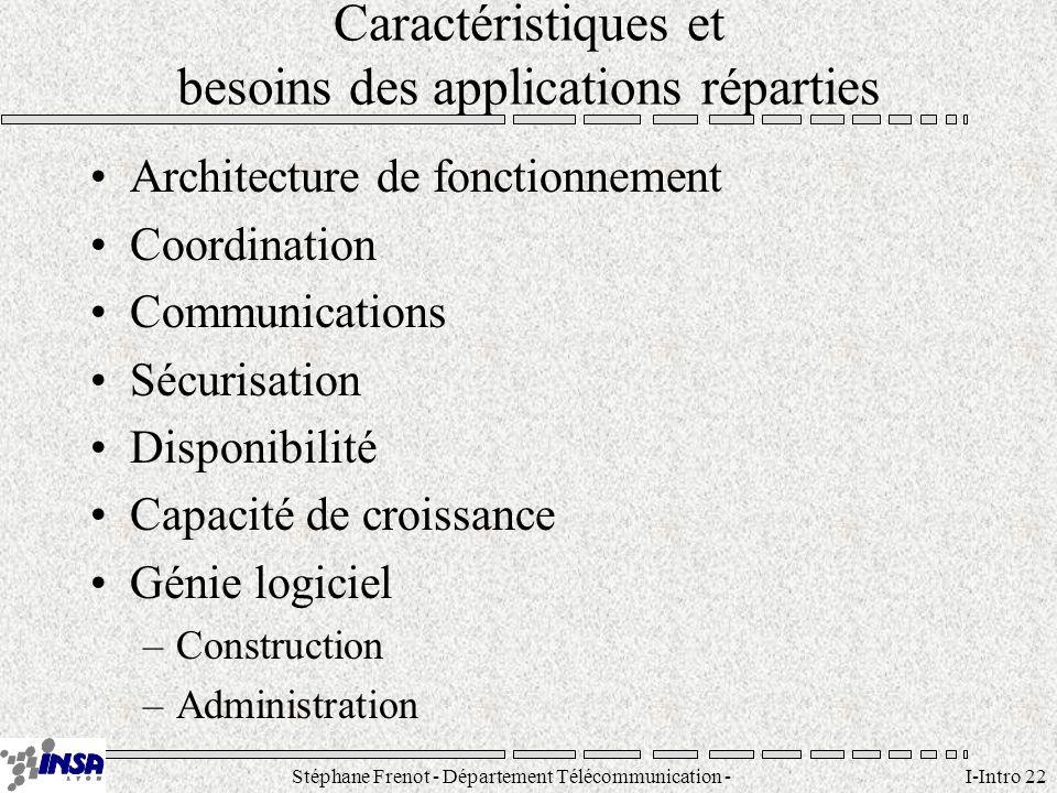 Les composants d une architecture 2/3