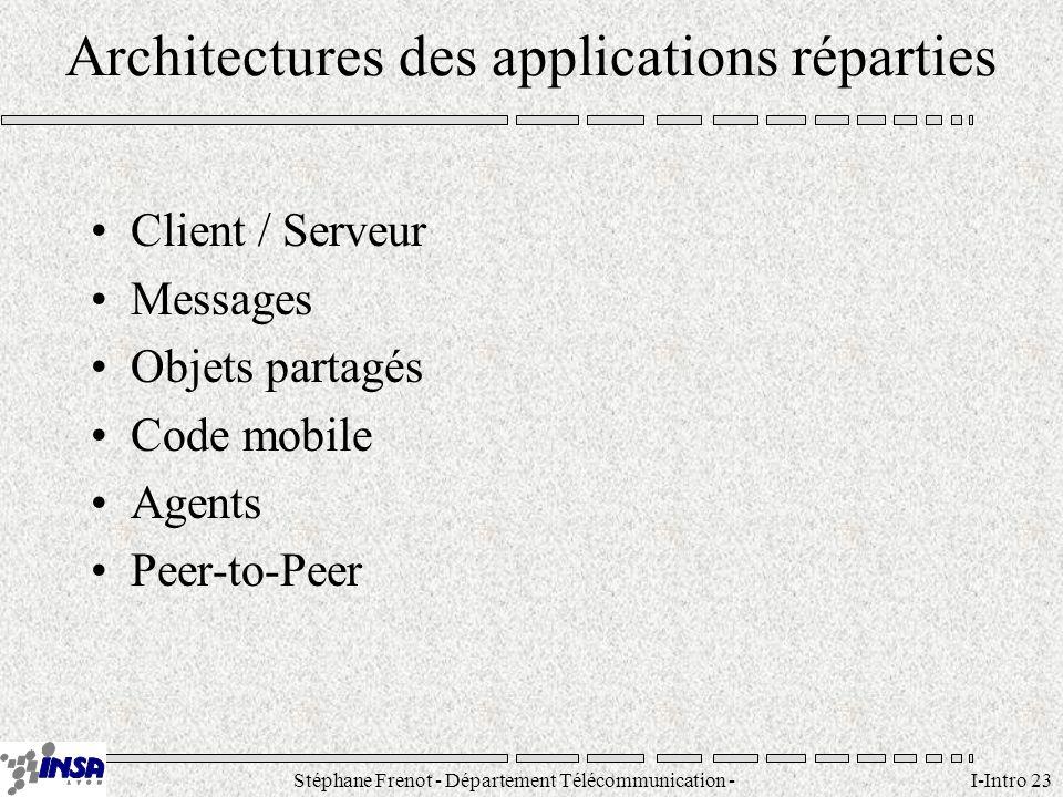 Les composants d une architecture 3/3