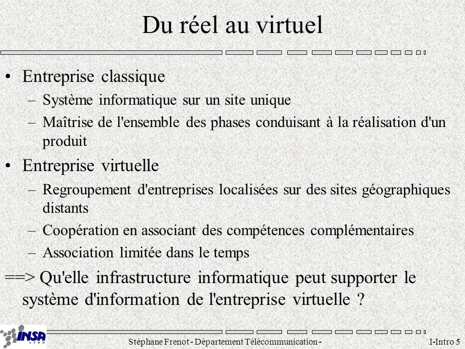 Introduction aux Systèmes d Information Répartis
