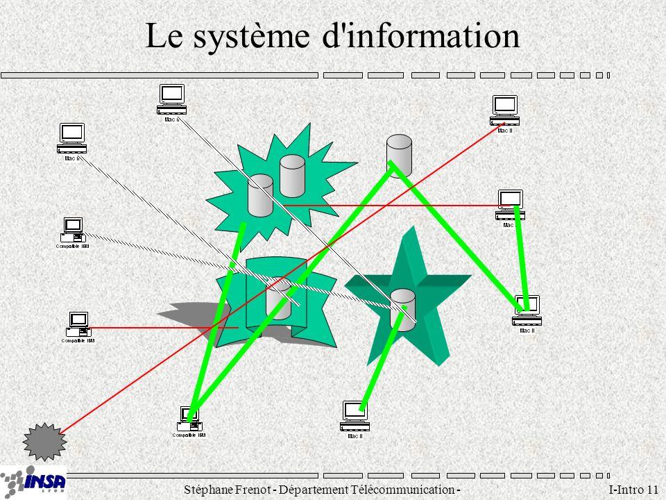 Un système d information médical