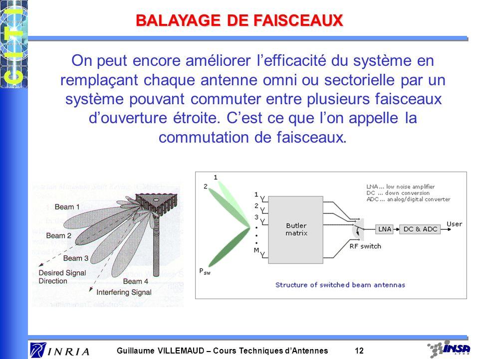 BALAYAGE DE FAISCEAUX