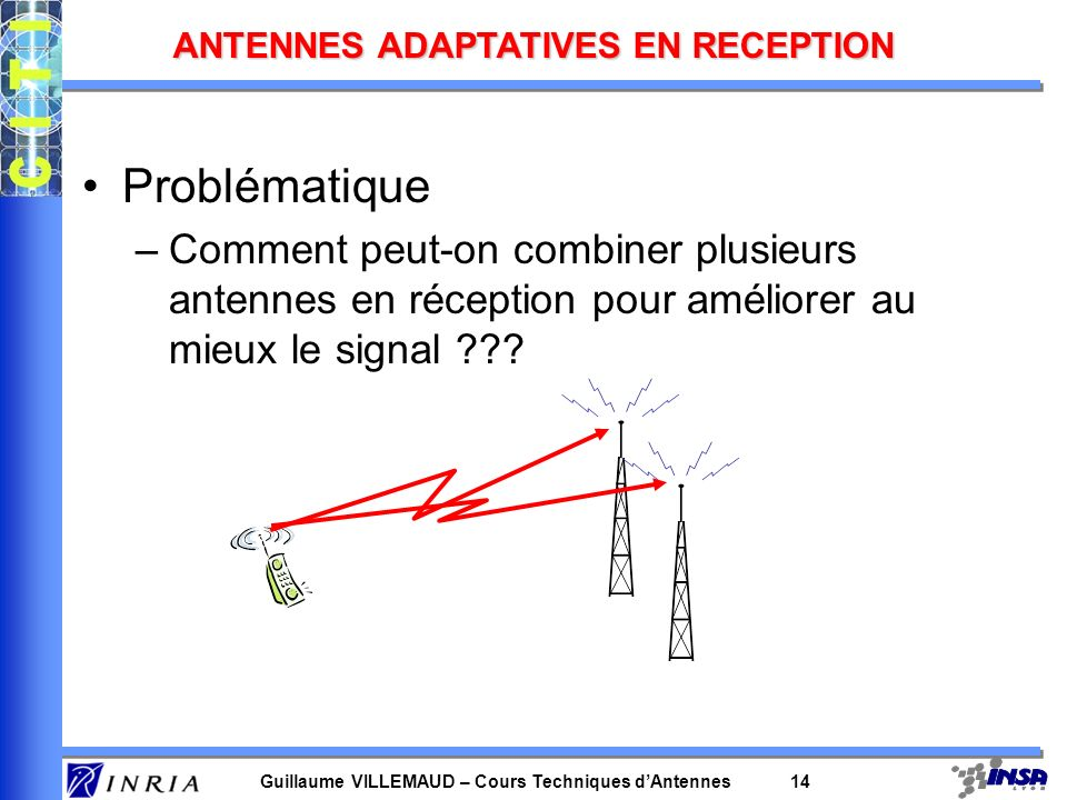 ANTENNES ADAPTATIVES EN RECEPTION