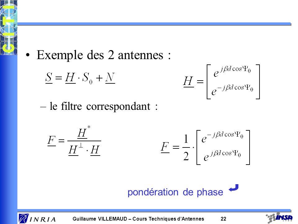 Exemple des 2 antennes : le filtre correspondant :