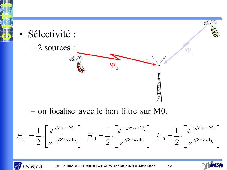 Sélectivité : 2 sources : on focalise avec le bon filtre sur M0. Y1 Y0