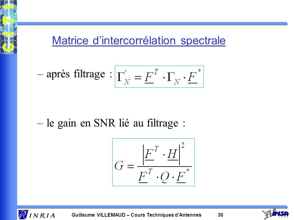 Matrice d'intercorrélation spectrale